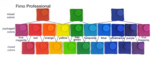 fimo-colors