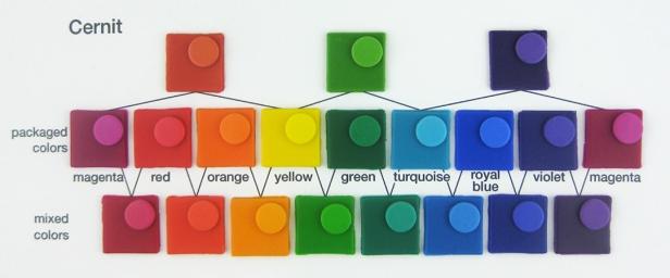 cernit-baked-colors